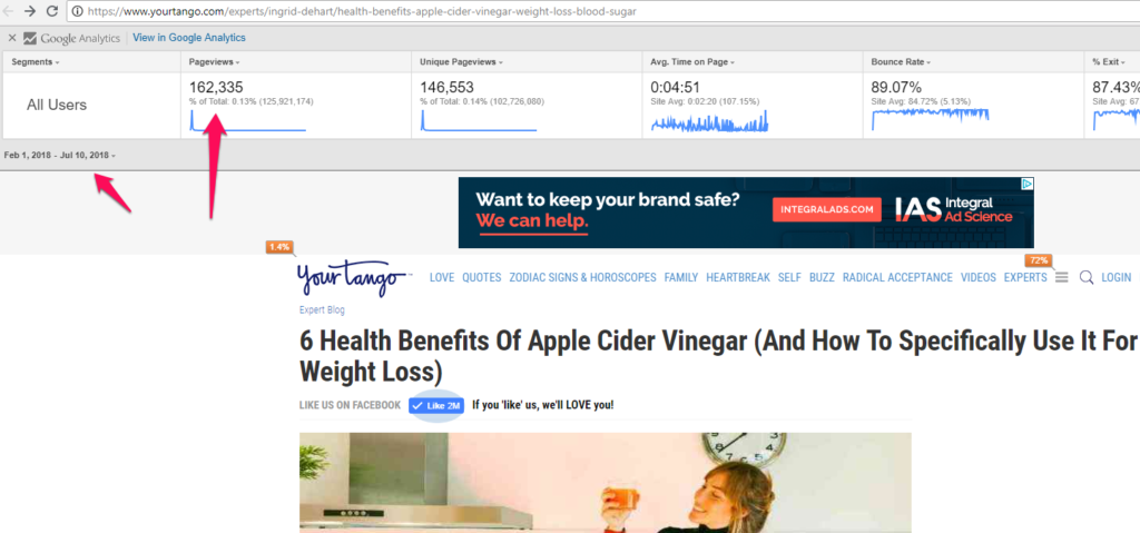 Ingrid deHart - apple cider vinegar article on YourTango.com.
